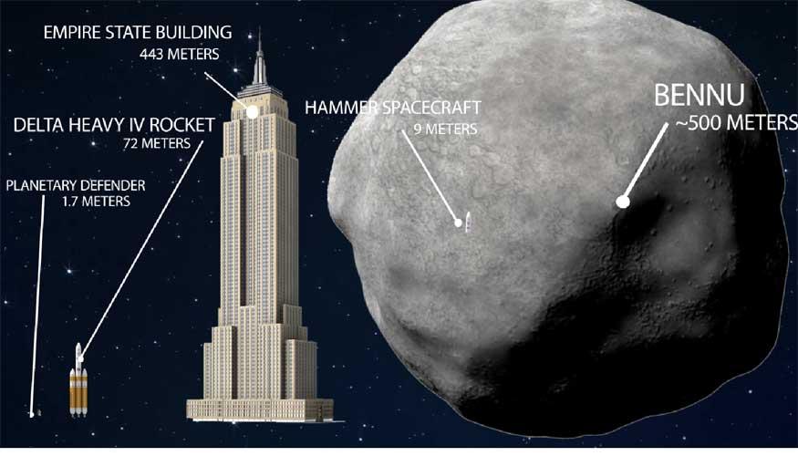 NASA revela risco revisado de colisão do asteroide Bennu com a Terra
