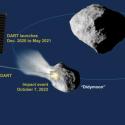 A espaçonave de defesa planetária da NASA está pronta para passar por seu primeiro teste no mundo real 24
