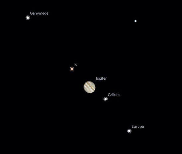 Júpiter chegará muito perto da Terra este mês - suas luas poderão ser vistas com binóculos 1