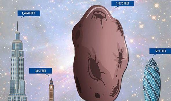 Um asteroide maior que um prédio de 100 andares está passando pela Terra nesta semana
