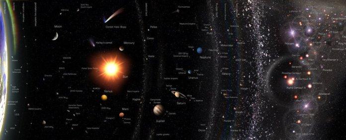 Novo estudo sugere que a vida pode ser comum em todo o universo