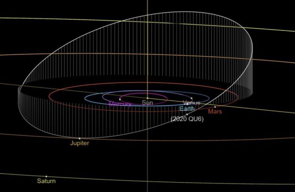 Astrônomo amador brasileiro descobre asteroide de 1 km de diâmetro