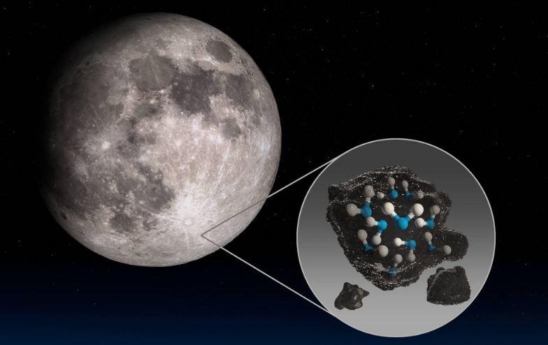 NASA anuncia que água na Lua é mais abundante do que se pensava