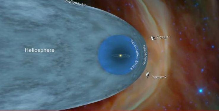 Sonda Voyager detecta aumento na densidade do espaço fora do sistema solar