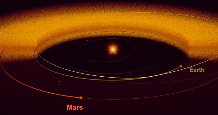 Cientistas descobrem que Marte está jogando sua poeira na Terra
