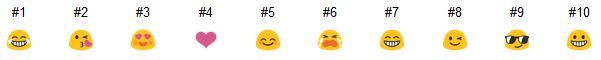 Emojis mas populares