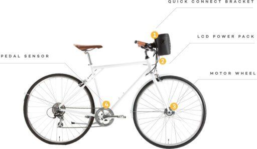Convertir bicicleta eléctrica Swytch