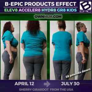 Fat Loss with Acceler8 pills by bepic (USA)