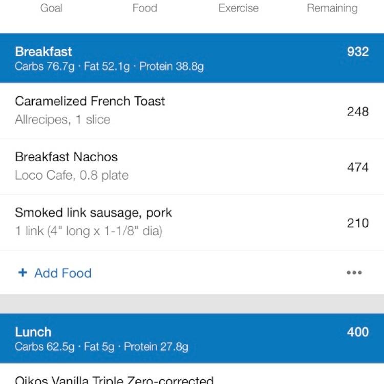 Nachos & French toast Nutrition breakdown