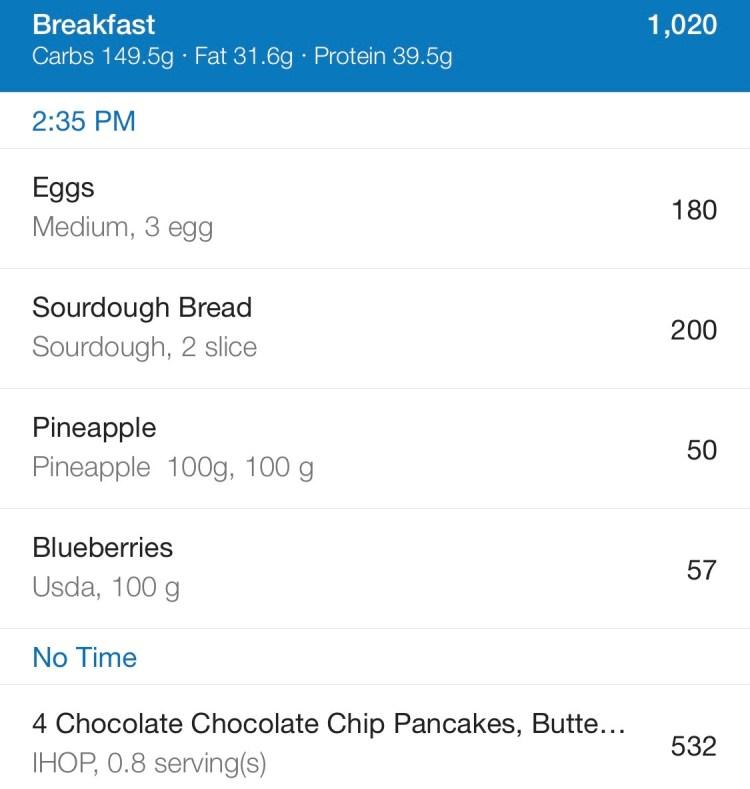 American breakfast nutrition