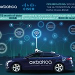 Oxbotica And Cisco To Solve Autonomous Vehicle Data Challenge With Pioneering Openroaming Platform Oxbotica