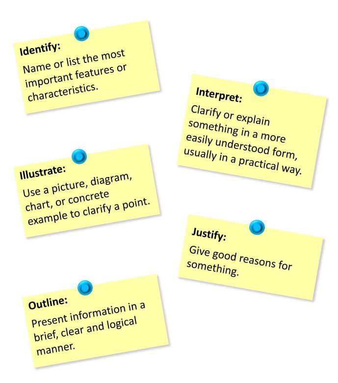 Identify, interpret, illustrate, justify, outline