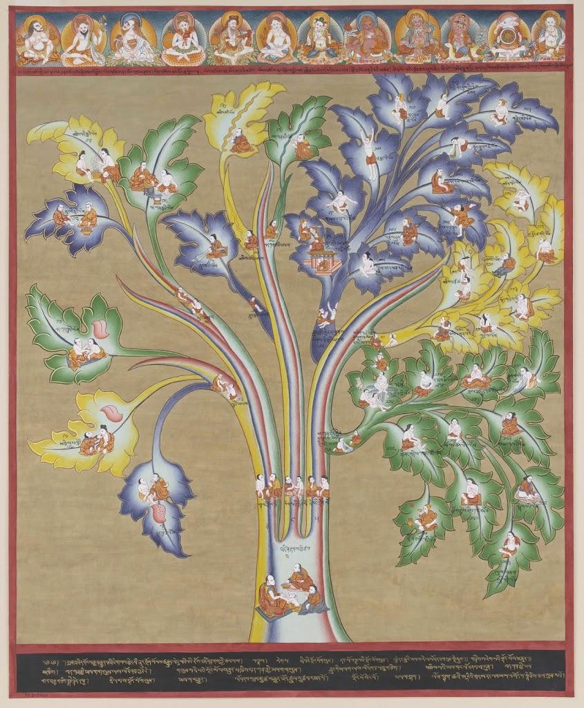 "Tibetan Medicine Thangka. The ""Tree of Diagnosis"""