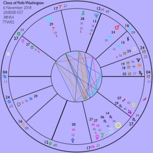 Astrology of Now: Blue Wave