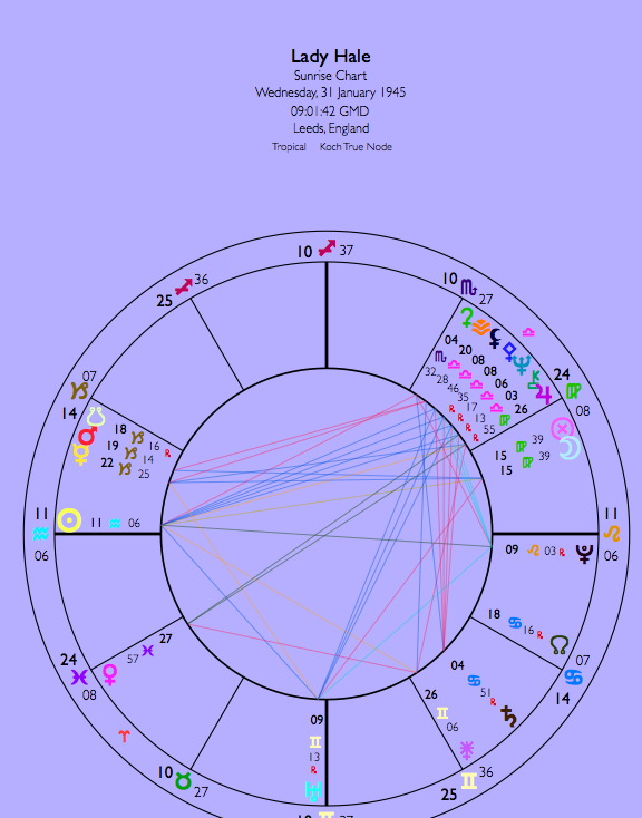 A natal chart of Lady Hale