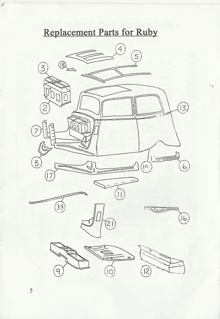 Ruby Body Panels and Components