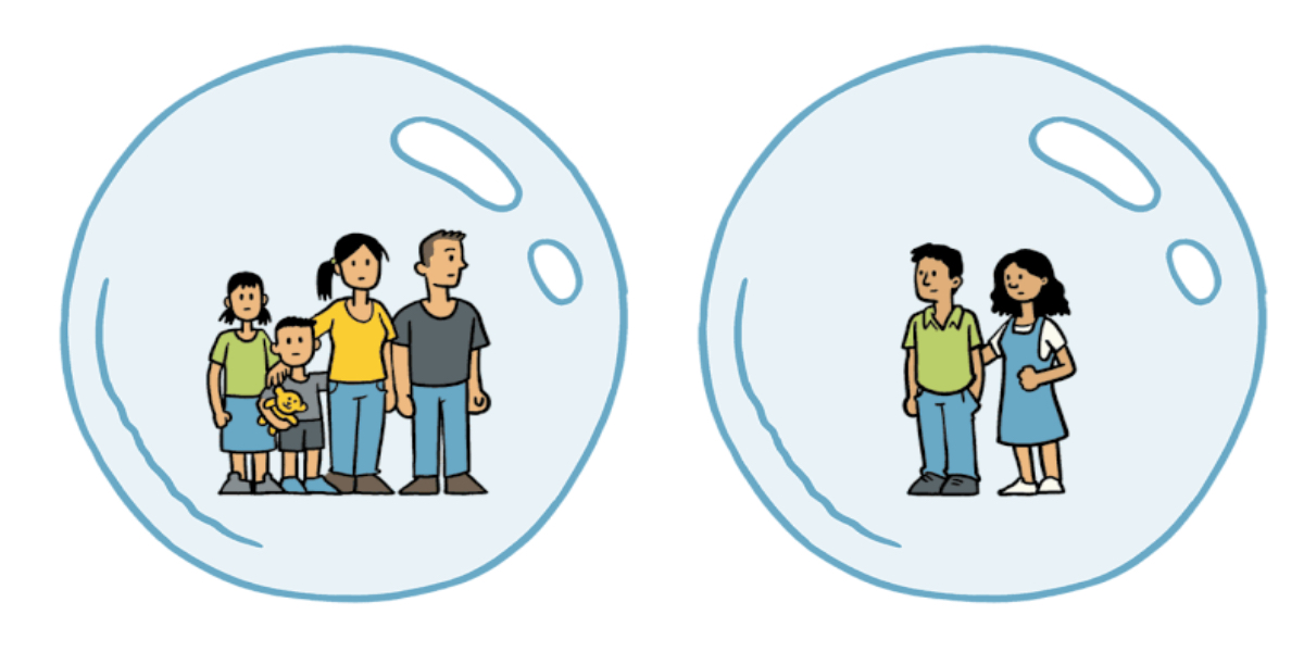 Two groups of individuals separated by two bubbles