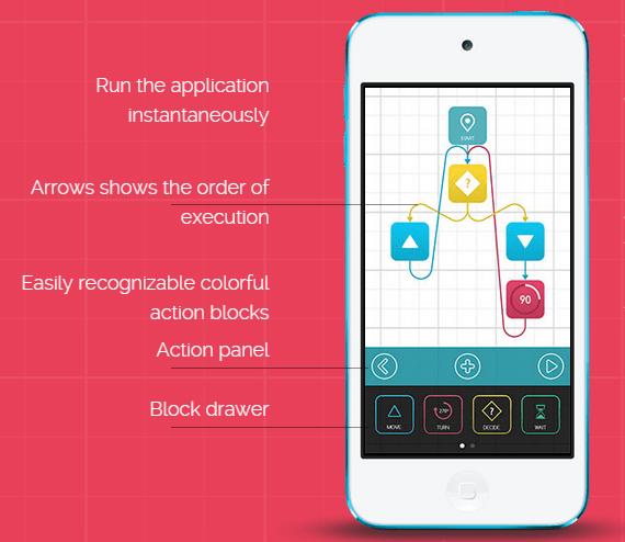 codie app