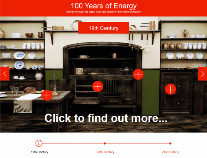 100 years of energy click here example