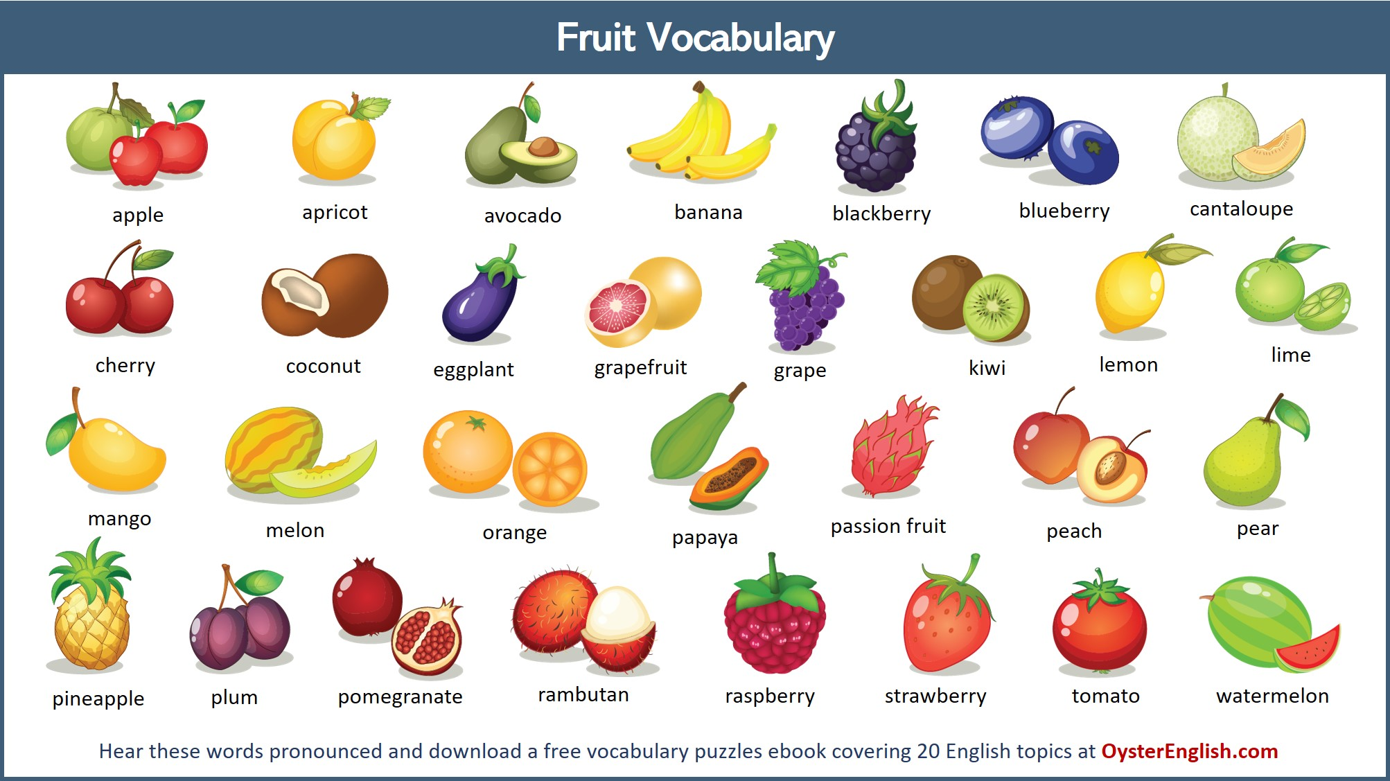 Learn English Fruit Vocabulary