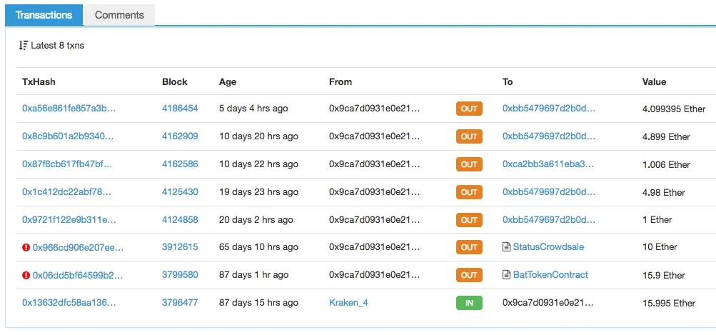 A random list of transactions on an address from Ether.io