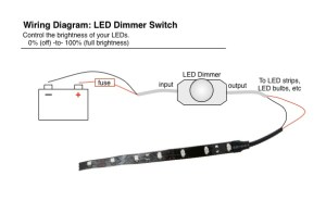 12 Volt Wiring for Fish House  Ice Fishing  Fishing