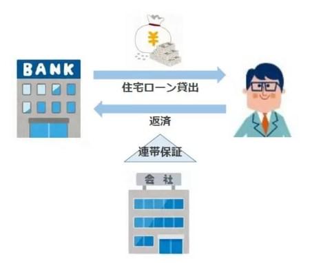保証会社の関係図