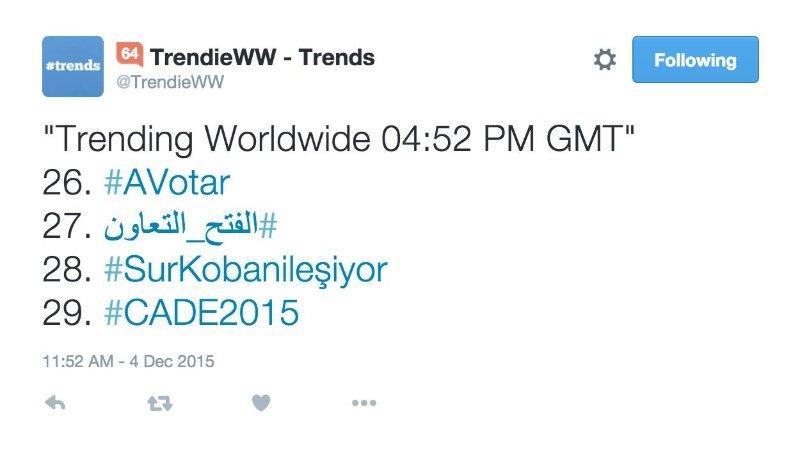 trending-worldwide