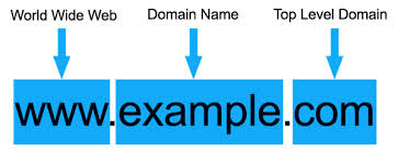 what_is_domain