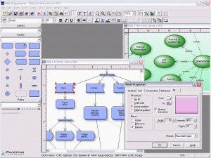 UML diagram software  create sequence diagrams, use case