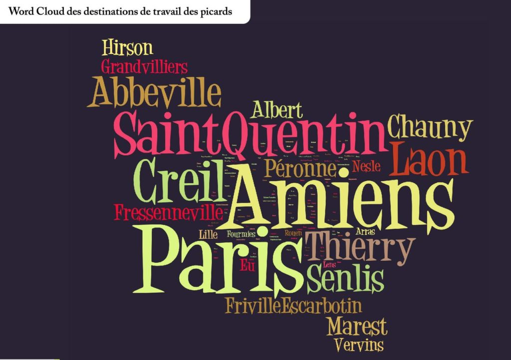 Word cloud des destinations de travail des picards - Guillaume Sciaux - Cartographe professionnel