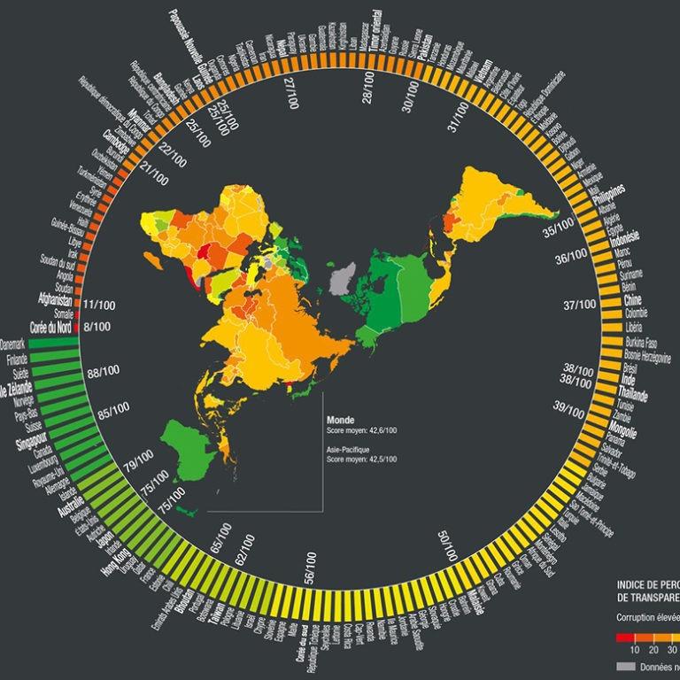 atlas-dessous-des-cartes-corruption - Guillaume Sciaux - Cartographe professionnel