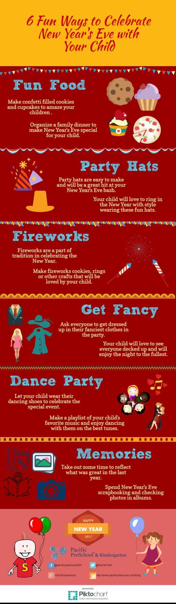 New Year Celebration infographic