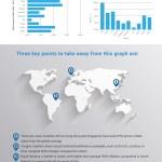 ipmi infographic