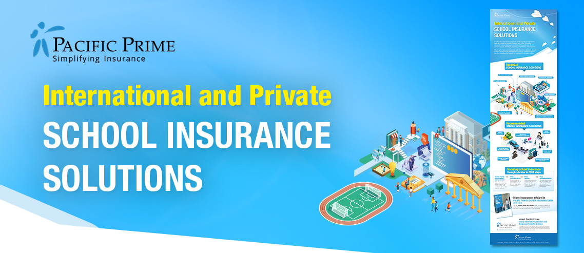 School insurance in a nutshell: brand new infographic