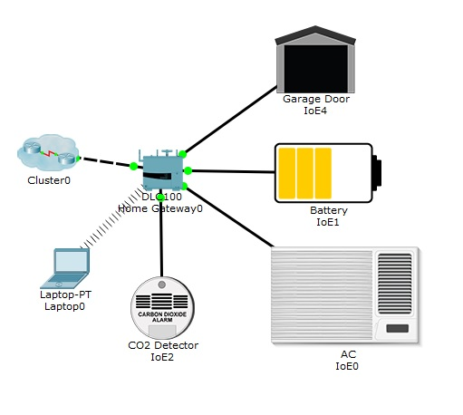 Managed Security Monitoring Service