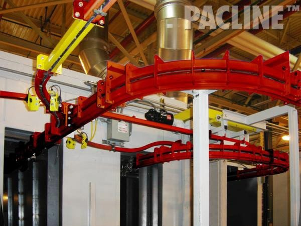 Power And Free Conveyor System Photos Pacline