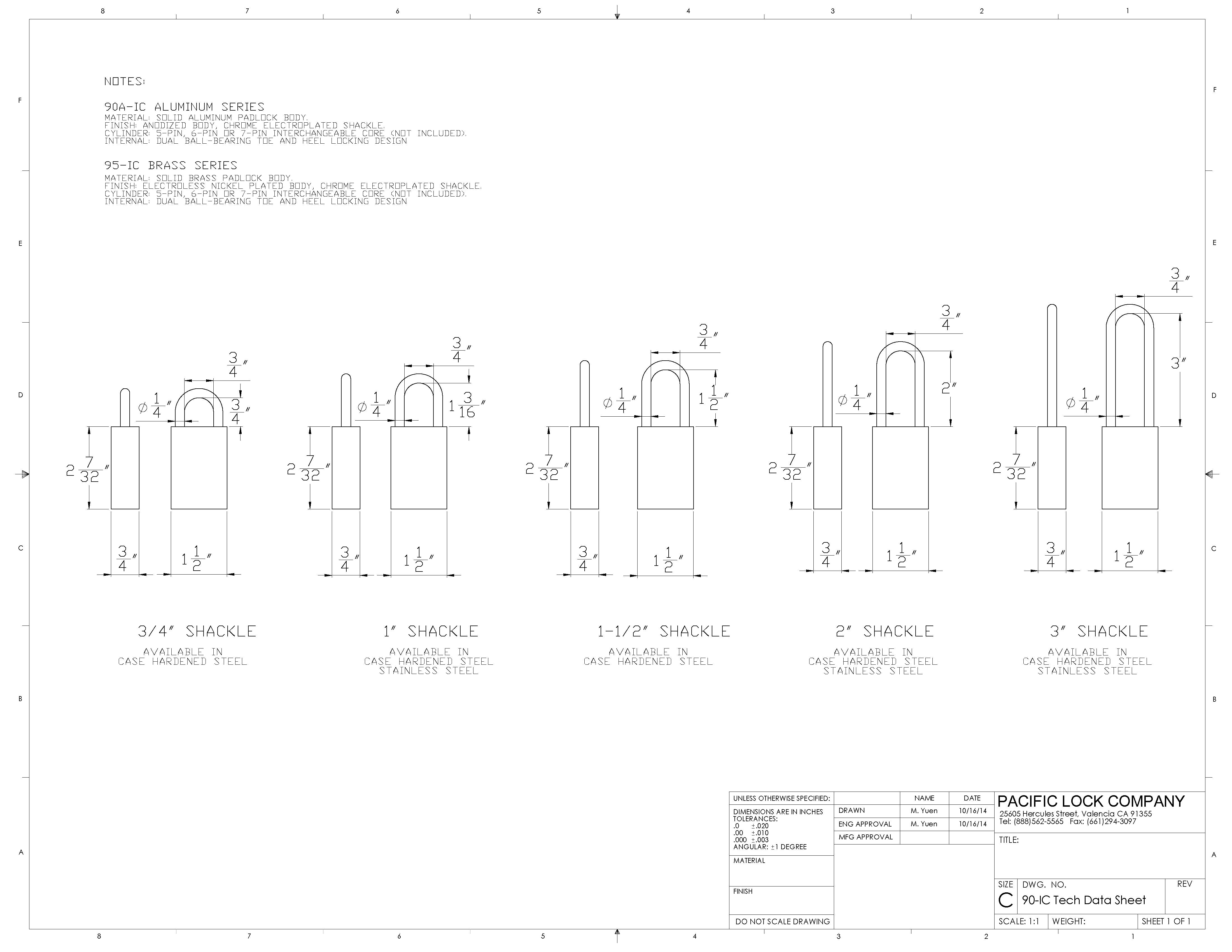 PACLOCK 90-IC Series Data Sheet