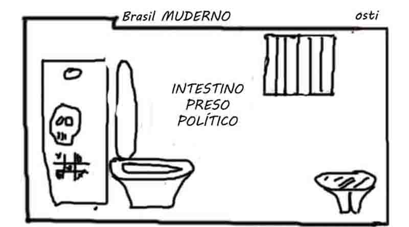 Brasil Muderno