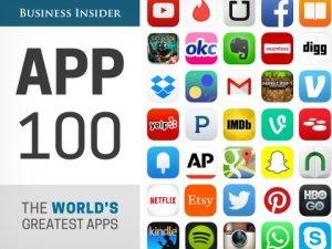 Millennials and apps