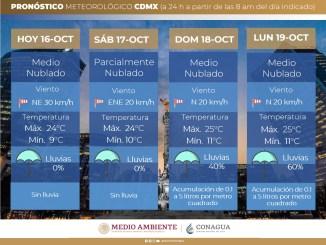 Frente frío 7 provocará descenso de temperaturas en el norte, noreste, oriente y centro de México