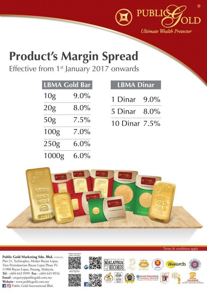 spread jual beli emas