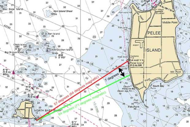 Example of aiming-off on a marine chart.