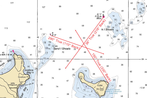 Example of a Navigation fix on a chart.
