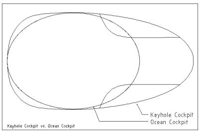 keyhole cockpit vs. ocean cockpit