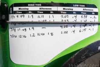 Key West tide chart on deck slate