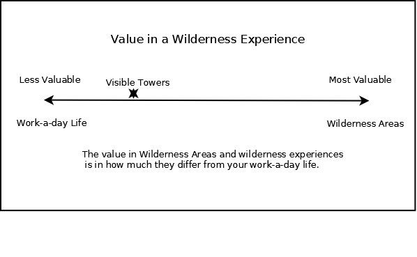 value in a wilderness experience