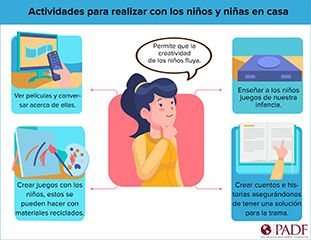 Ideas+for+Kids_Spanish_TN