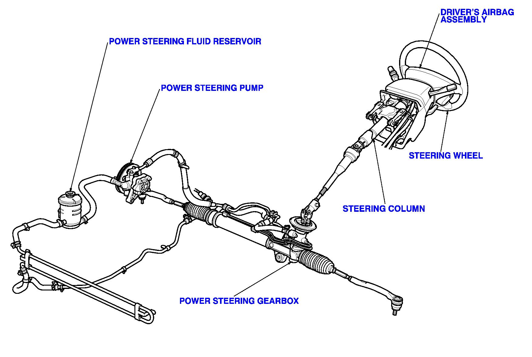 Tacoma Power Steering Pump Diagram