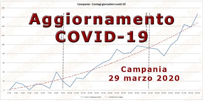 Copertina aggiornamento covid 29-03-2020